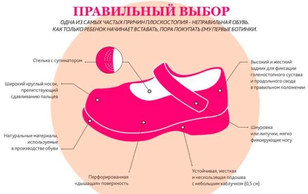 ploskostopie-u-detey-kak-lechit-11.jpg